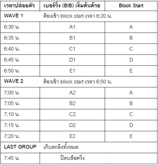 timetable2-5